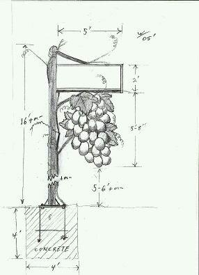 Grape Sign Concept