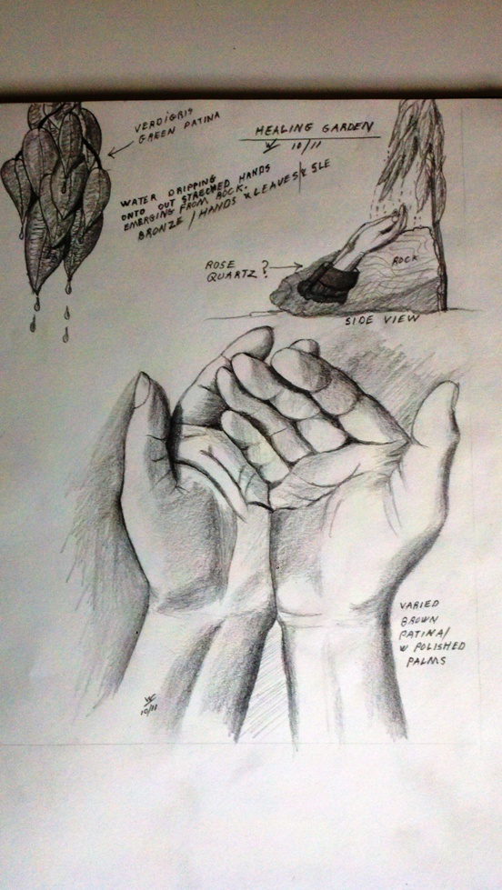 Samartin Proposal